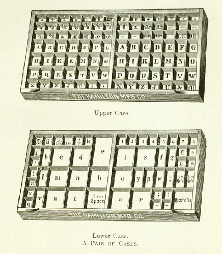 upper case & lower case