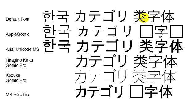mac_ch_3