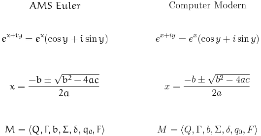 Computer Modern & AMS Euler