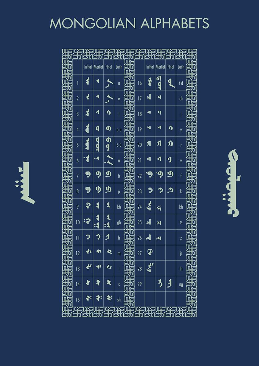 蒙古文字母表