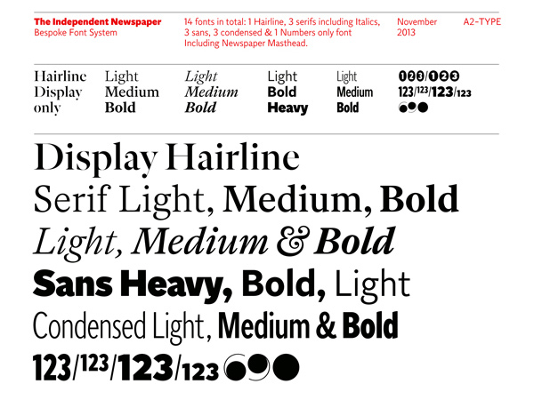 Indy font family