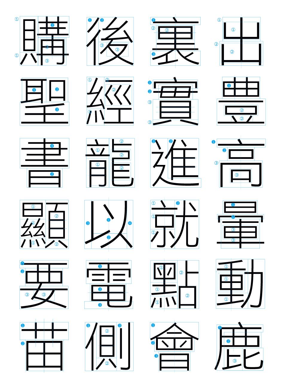 XinGothic speciman