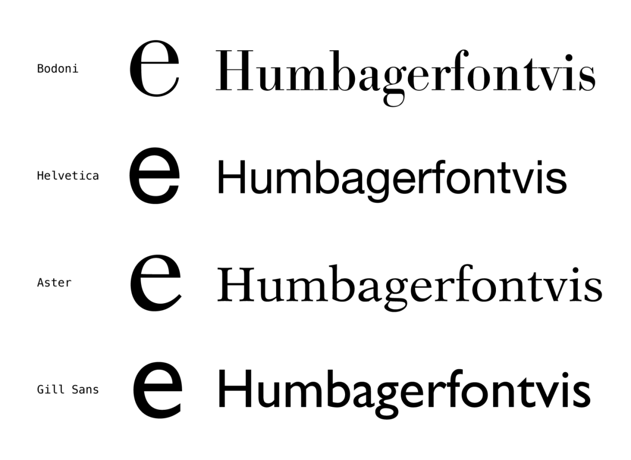 Existing typefaces