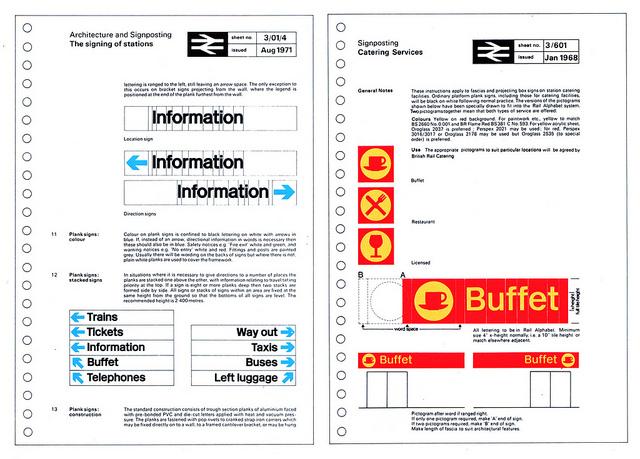 08 british rail font