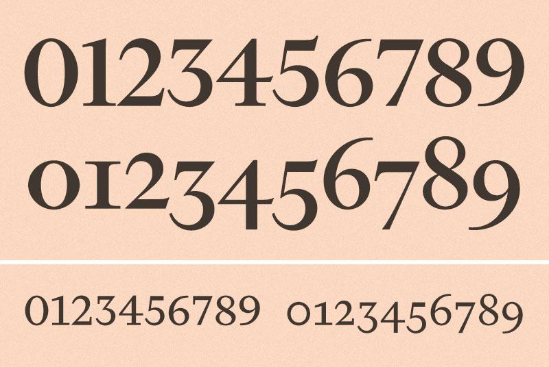 Financier-Numerals