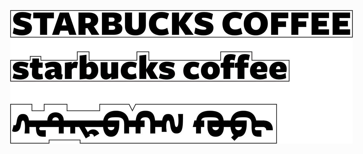 Fig8-Coastlines-of-Multilingual-Word-Mark