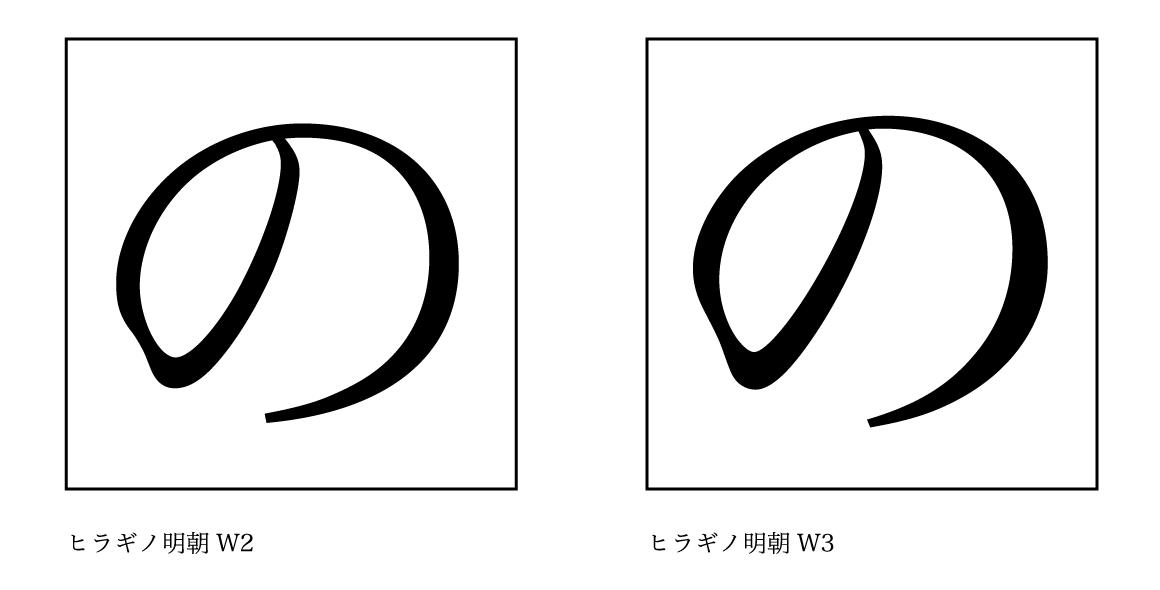 Hiragino Mincho W2 和 W3 中假名「の」的設計差異