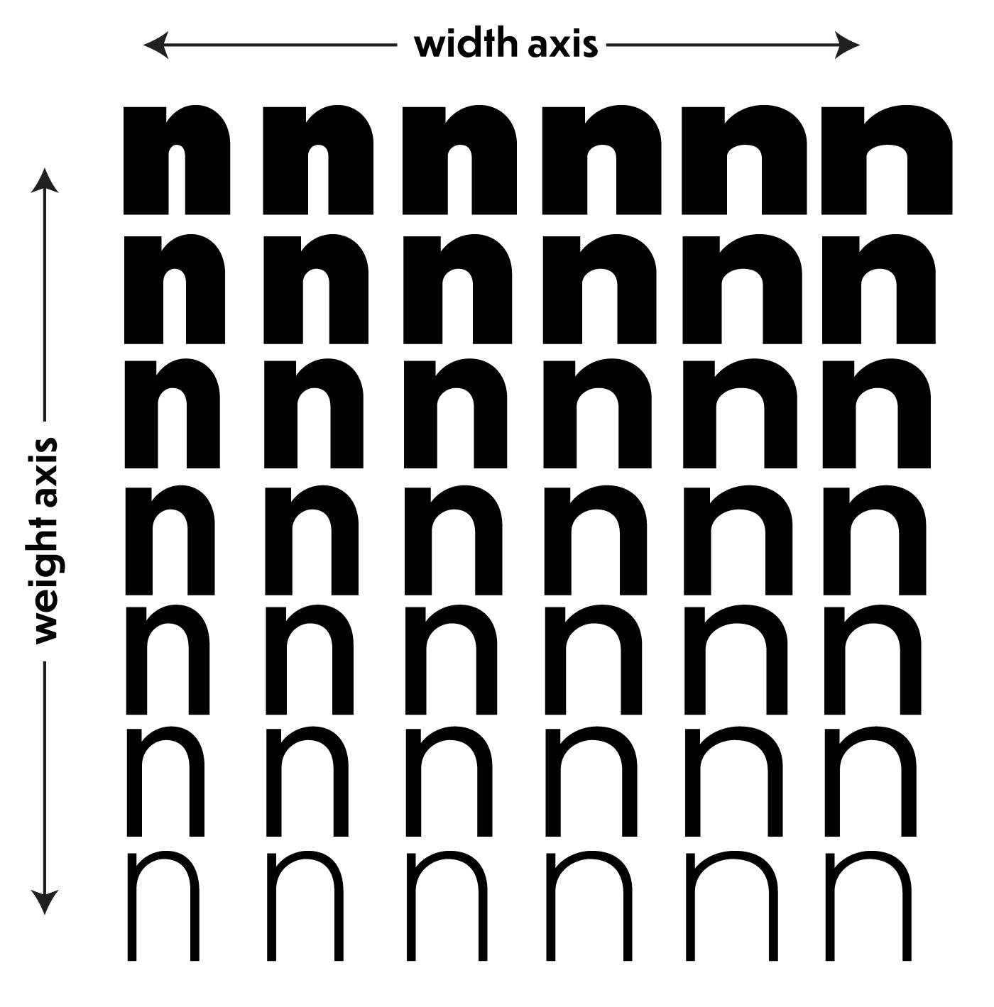 dunbar_variable_fonts_weight_width_axes