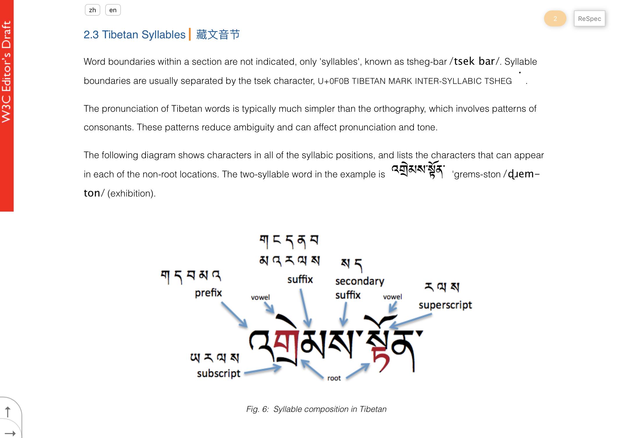 《藏文排版需求》
