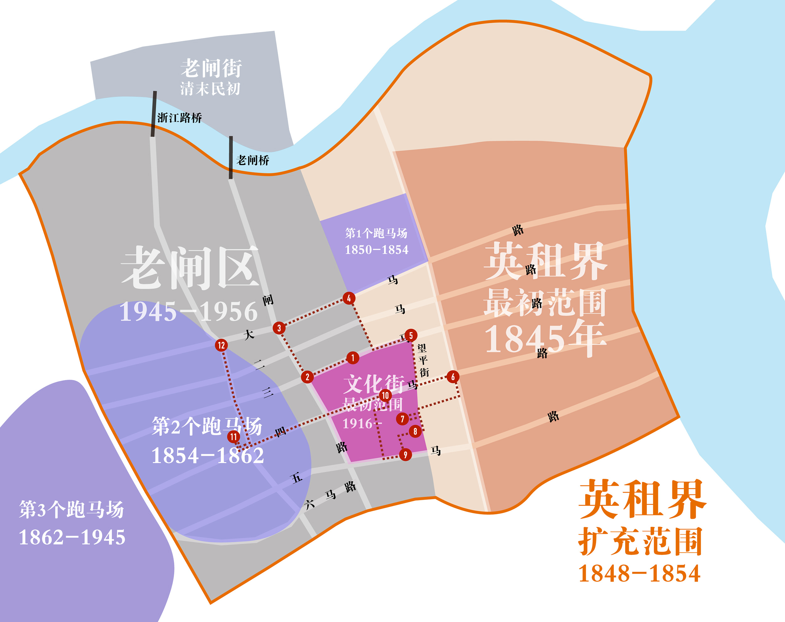 type-map