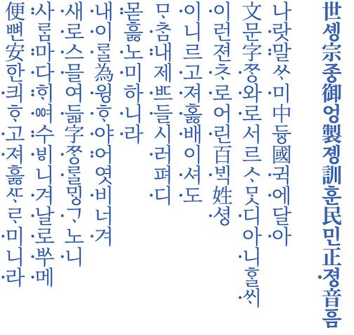 古韓文支持