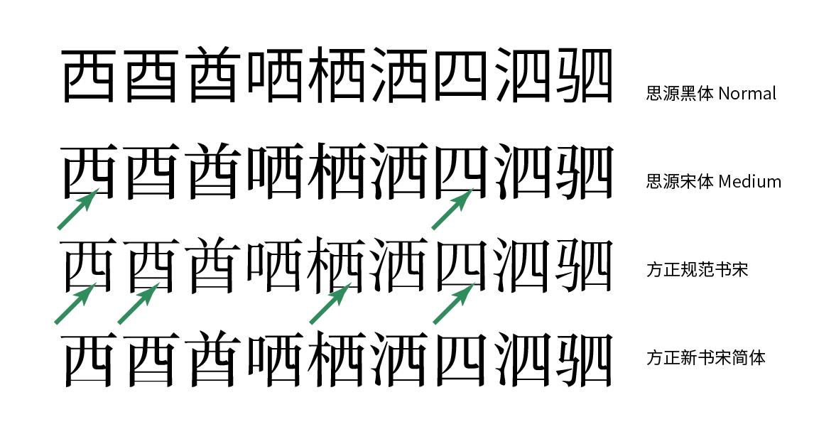 glyph-diff-sc