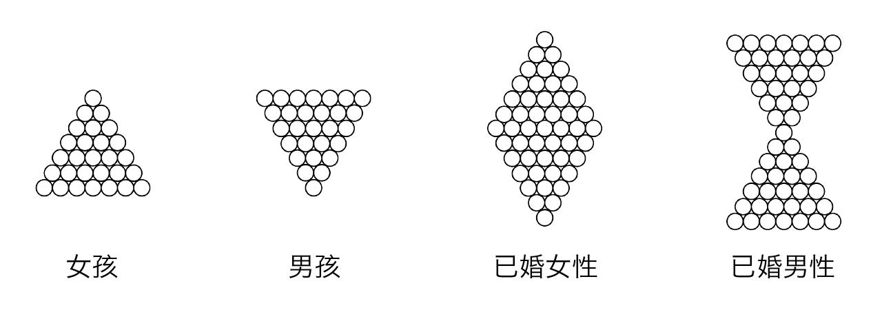 bead-form