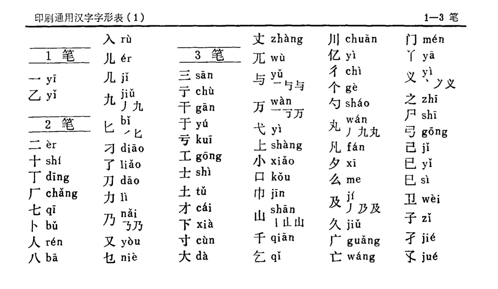 yinshuazixing