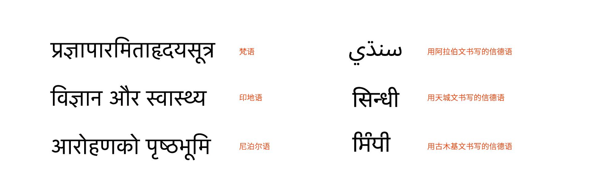 script-vs-language